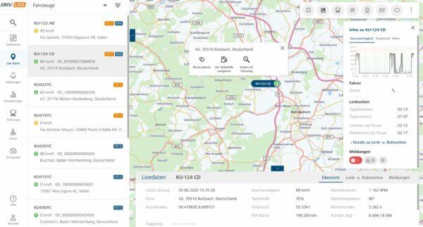 telematicasysteem routeplanner